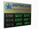 Определение валютного курса