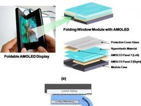 Samsung,гибкий дисплей