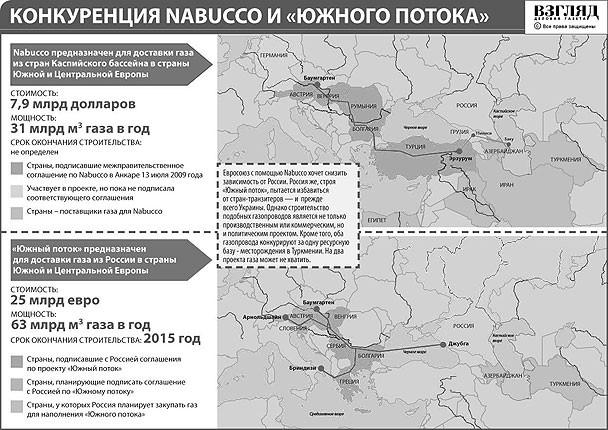 Турция за вступление Gaz de France в проект Nabucco