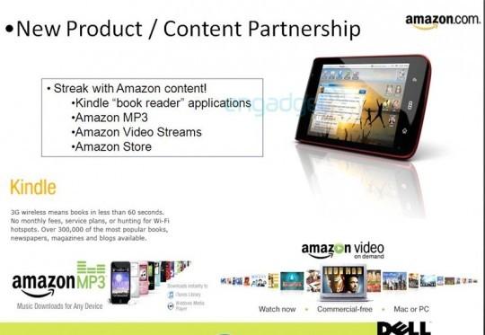 Dell Мини 5 - формальные данные о планшете