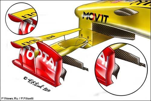 ГП Монако: Технологический осмотр