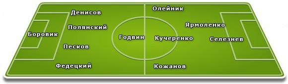 Звезды 14-го тура Премьер-лиги