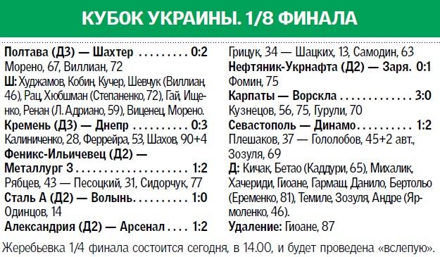 Кубок Украины: никаких сенсаций - фавориты прошли (ФОТО)