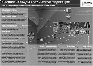 Медведев дал звезду Богатыря членам семьи мертвого матроса
