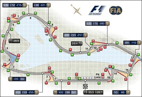 Автотрасса и статистика Гран При Австралии (ФОТО)
