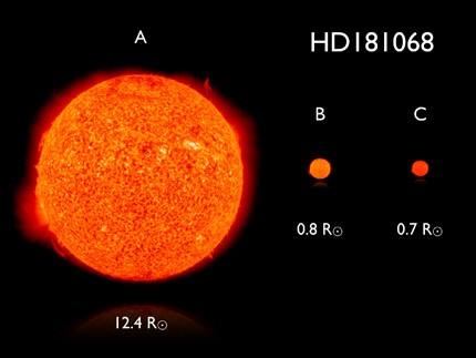Космотелескоп Кеплер отыскал необычную троичную астральную технологию