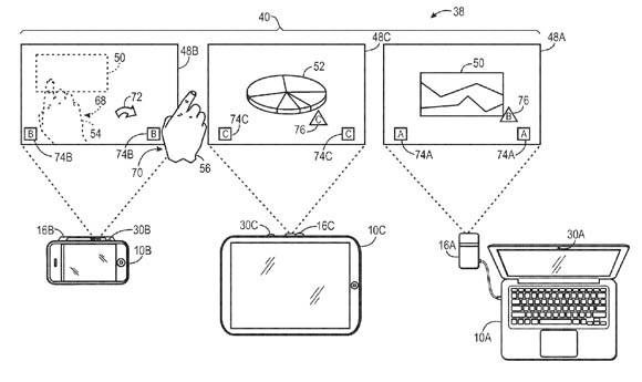 Эпл запатентирует мобильный проектируемый внешний вид
