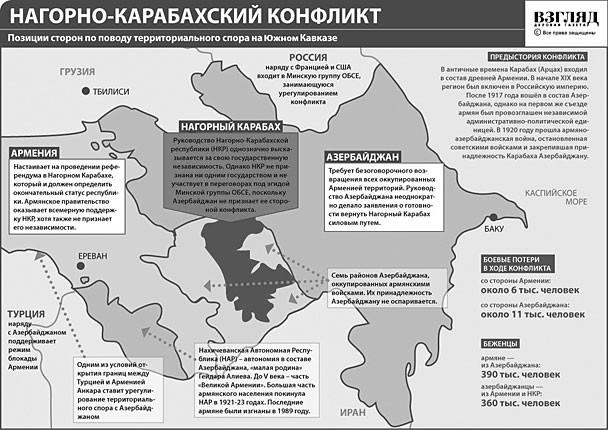 Между ВС Армении и Азербайджана случилась стрельба