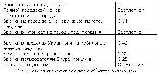 CDMA тариф  «Эконом» заработал в 6 областях Украины
