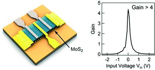 Минерал как альтернатива кремнию в разработке микросхем