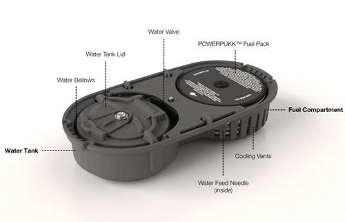 Powertrekk заряжает телефоны от стандартной жидкости