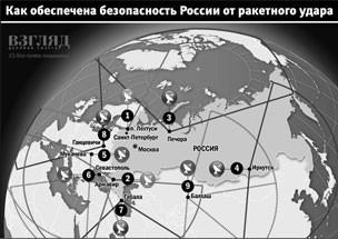 РФ желает условится с НАТО о ПРО